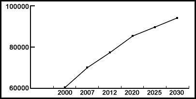 v_graph1